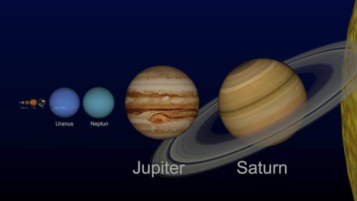 Astronomie Planetenvergleich Einzelbild aus Animation