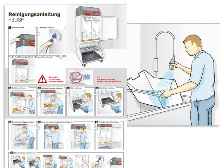 Reinigungsanleitung für Großküchengerät