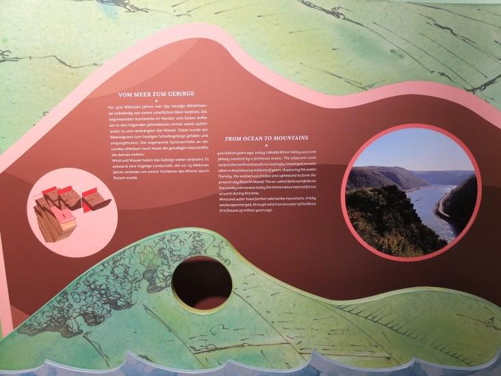 Detail Infopanorama Exponat Geologie