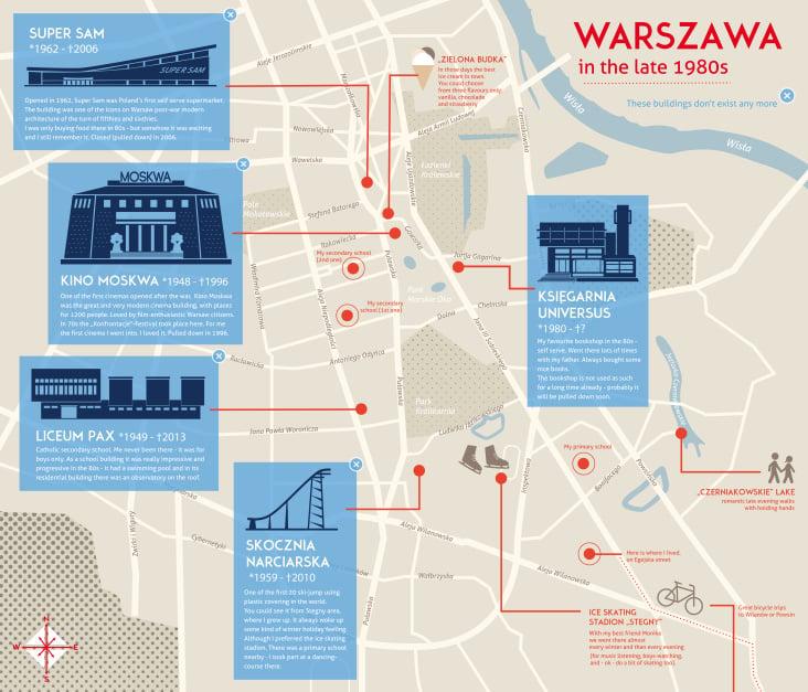 illustrierte Karte: mein Warschau in den 80er