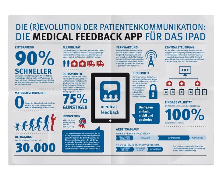 Medical Feedback App Plakat