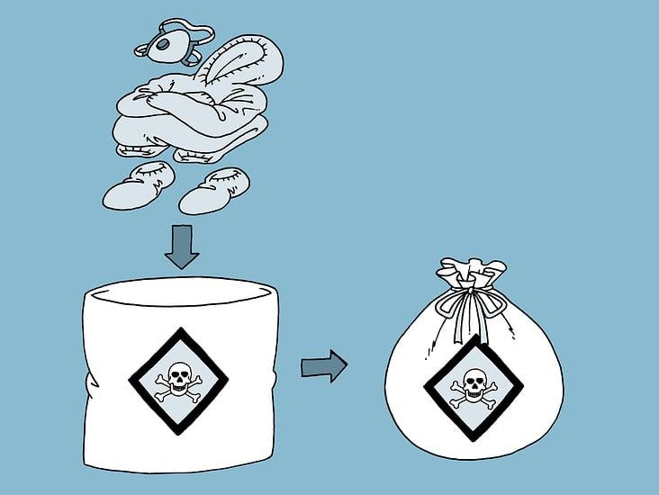 Envair Sicherheitshinweise 30−02 Abfallbeutel und PSA in den Sonderabfallbeutel Web