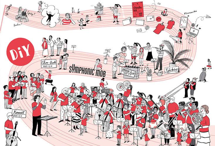 Illustration, Orchestermusiker, Wimmelplakat, Klassik, Musikillustration