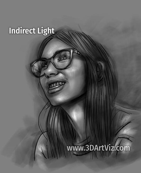 030 indirectLight