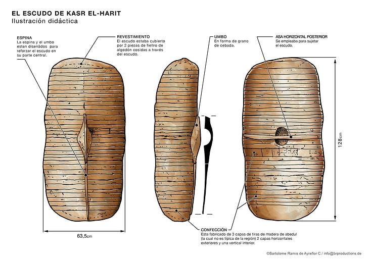 Archäologische illustration /Didaktische Illustration