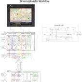 """feinmacher Mobile Web App WebSockets"" von Jamal Jaber"