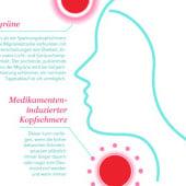 «Infografik – Fakten über Kopfschmerzen» de Illus | Icons | Infografiken