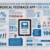 """Medical Feedback App"" von Jeff Harwell"