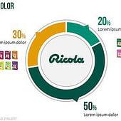 """""""Ricola Präsentation und Infografiken"""" von PresentationLoad"""