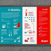 """Designers: """"E.On Infografikposter"""" from fizzy mint"""
