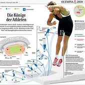"""""""Infografiken"""" von Florence Bouchain"""