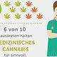 Medizinisches Cannabis– Infografik